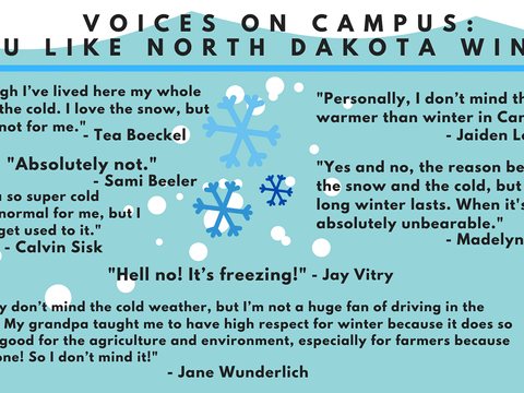 Voices on Campus