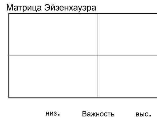 Тайм-менеджмент: тактика и стратегия планирования