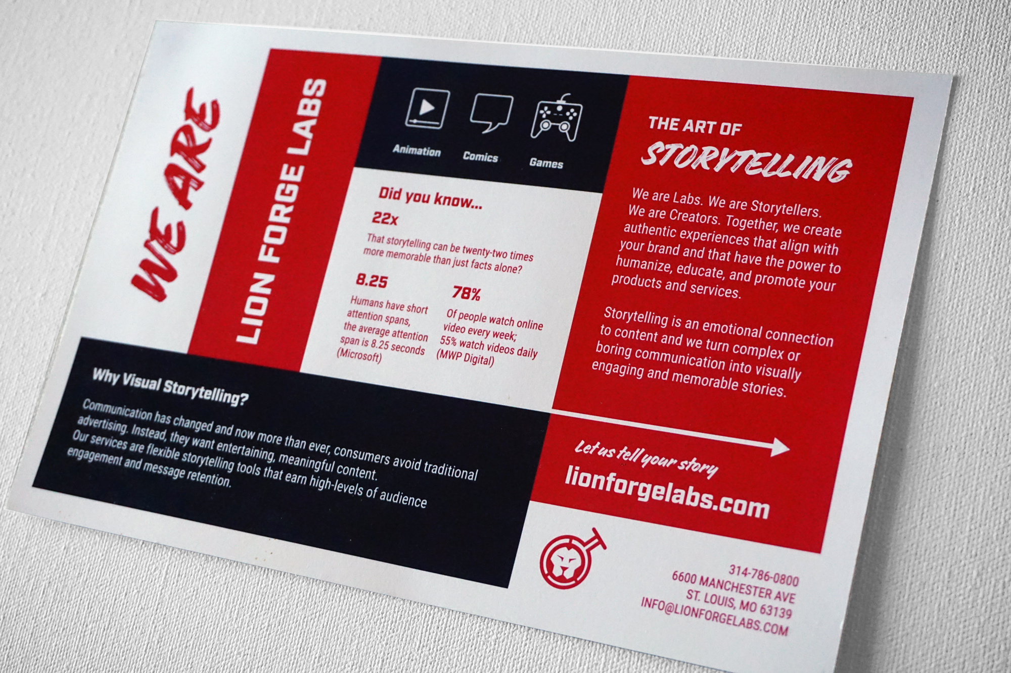 Labs Marketing Collateral