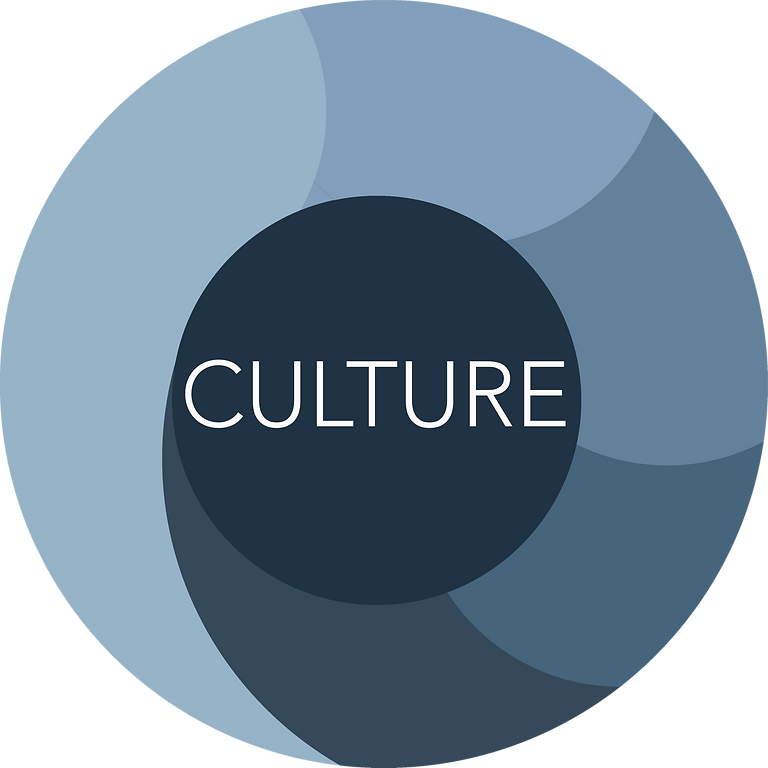Building a Culture of Empowerment & Agency