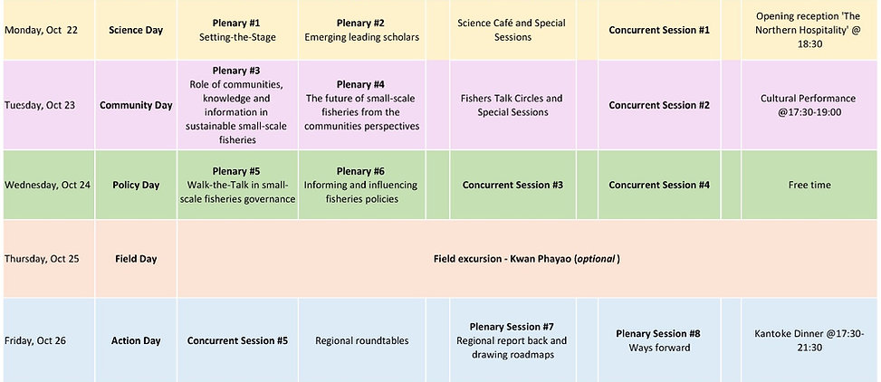 3WSFC_Preliminary_program_Sep_2018pdf_pd