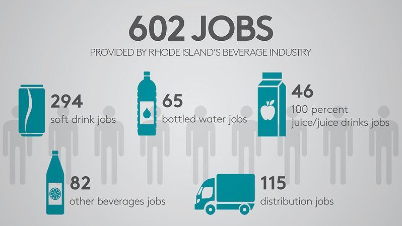 Rhode Island Beverage Association Indust
