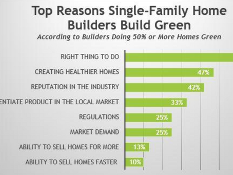 Home Builders x Green Features