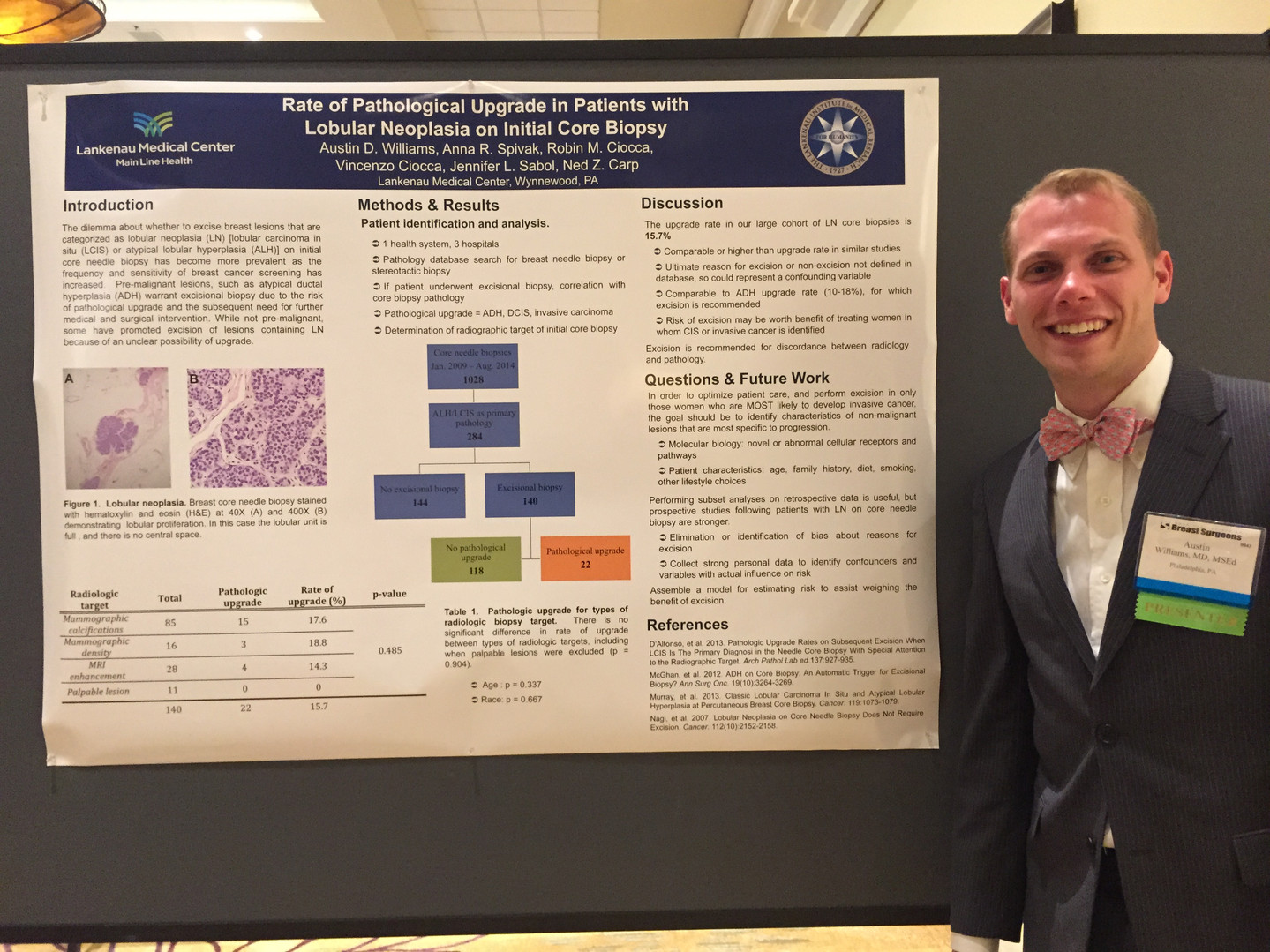 ASBrS Poster Session 2015