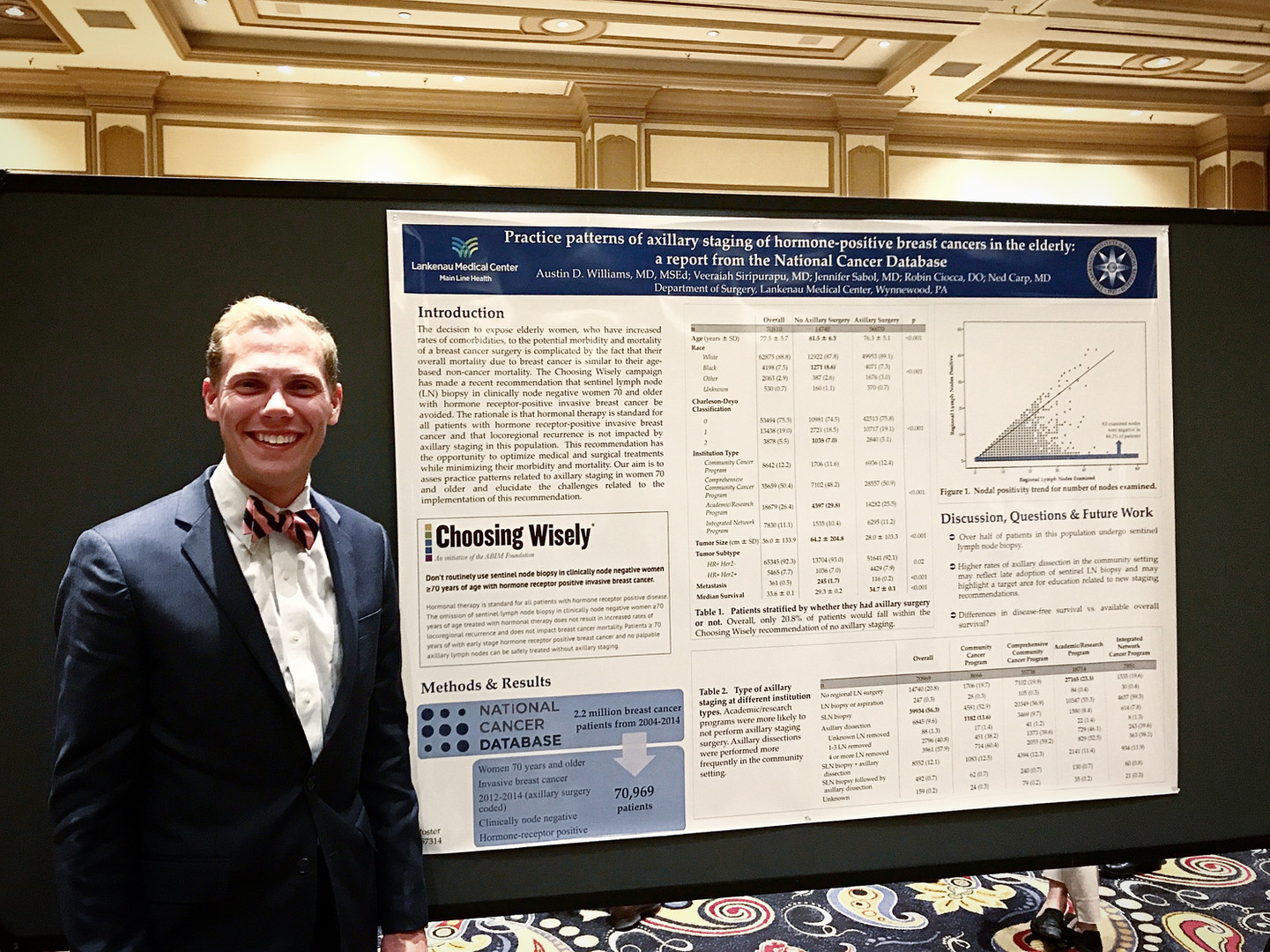 ASBrS Poster Session 2017