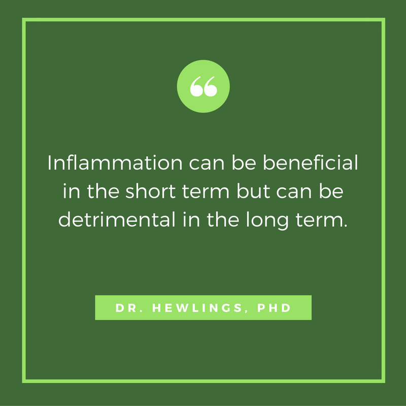 inflammation is detrimental in the long term
