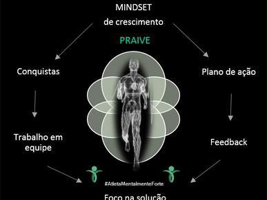 MindSet, treine sua mente para vencer.