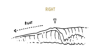Right_Flow Instructions.png