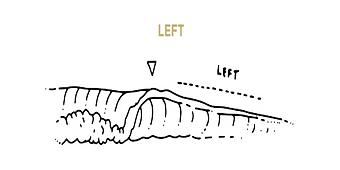 Left_Flow Instructions.png