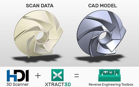 hdi-xtract3d-reverse-engineering (1).jpg