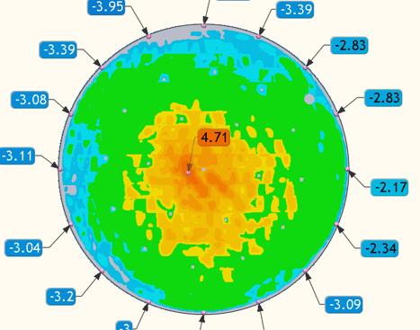 Tank Floor Analysis