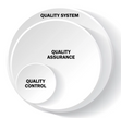 Demystifying The Difference Between Quality Control and Quality Assurance