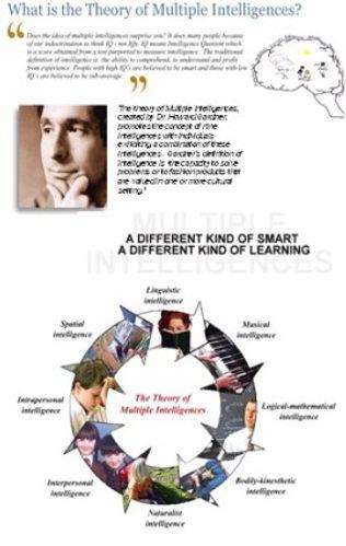 Neumind Learning Journey
