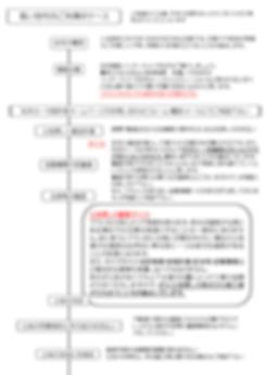 創めの一歩 ホームページ.png