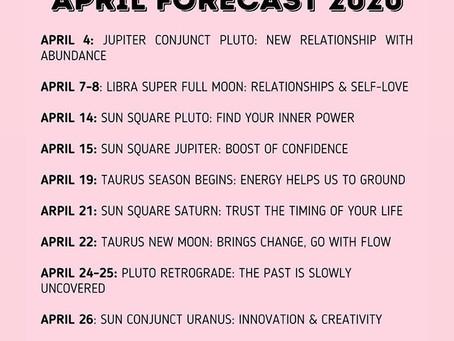 April Planetary Forecast