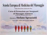 Certificat d'Enseignant de Massage