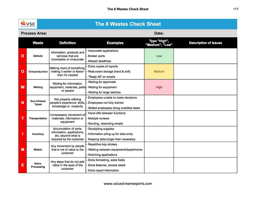 The VSE 8 Wastes Checklist Template