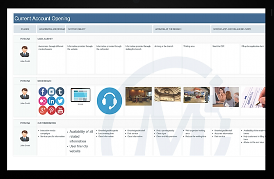 CSN Mapovate Customer Journey Planning software