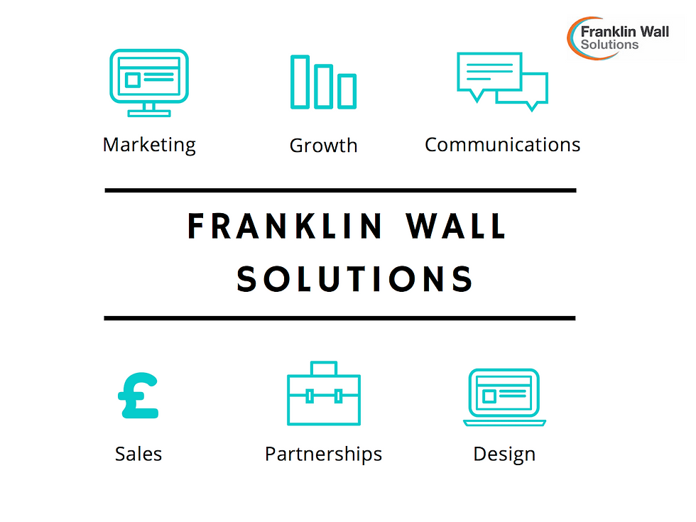 Sales and marketing support services