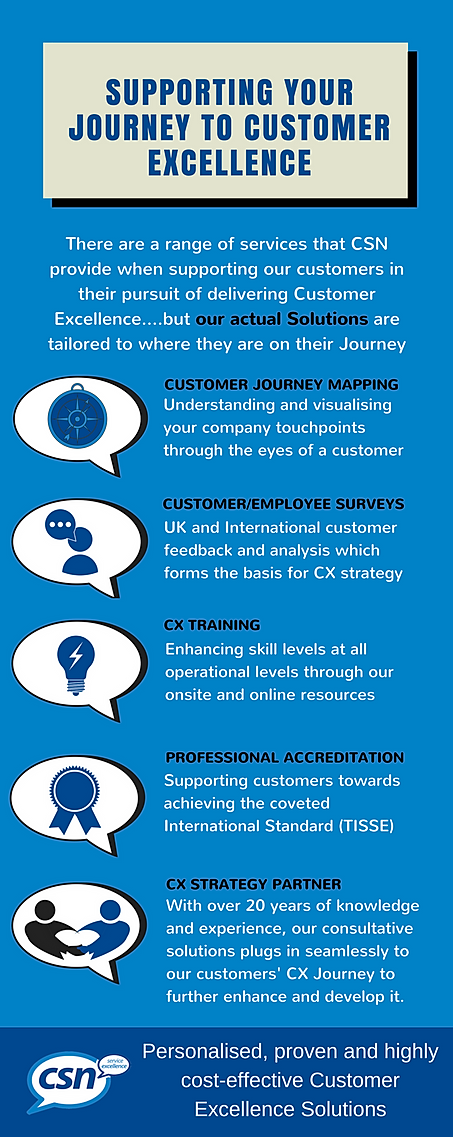 Customer Experience Solutions from CSN