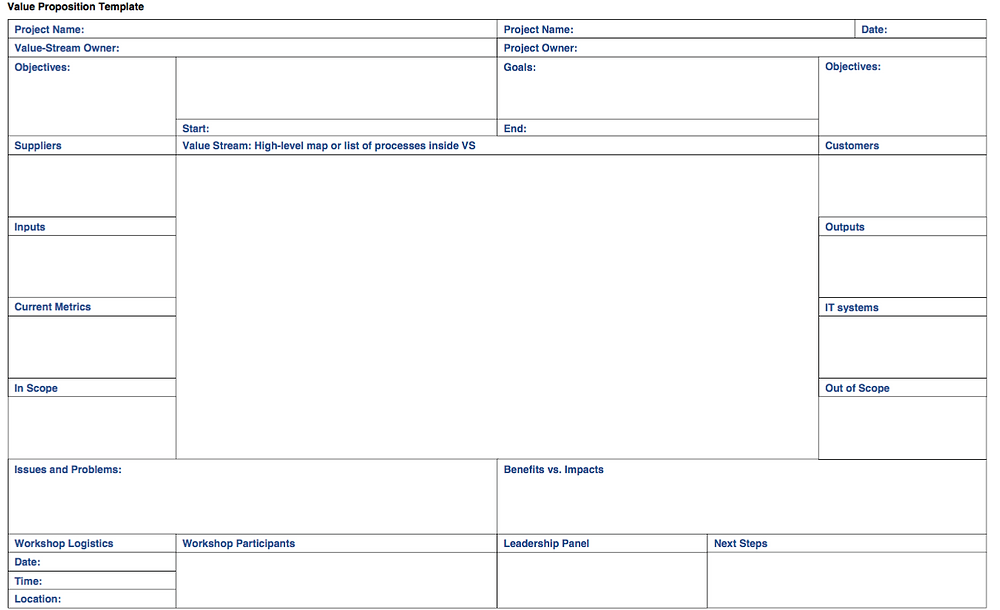 Engaged Problem Solving Template