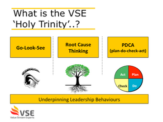 VSE's 'Holy Trinity' Lean Workshops© are proving a performance improvement game-changer