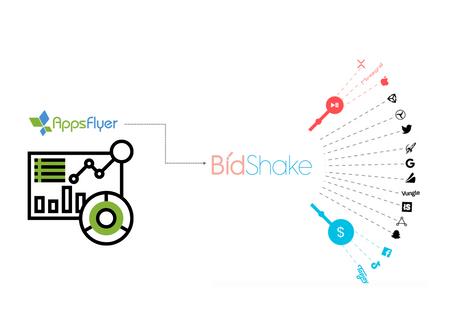 AppsFlyer Partners With Bidshake to Streamline UA Workflows