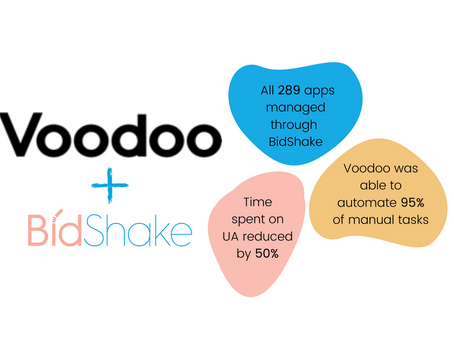 How Voodoo Quickly Scales Hit Games