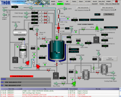 Process control screens.png