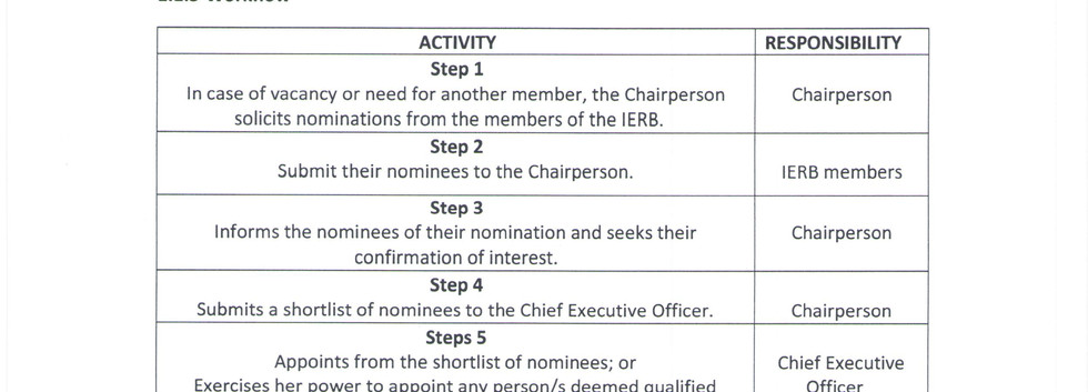 Selection & Appointment of Members 002.j