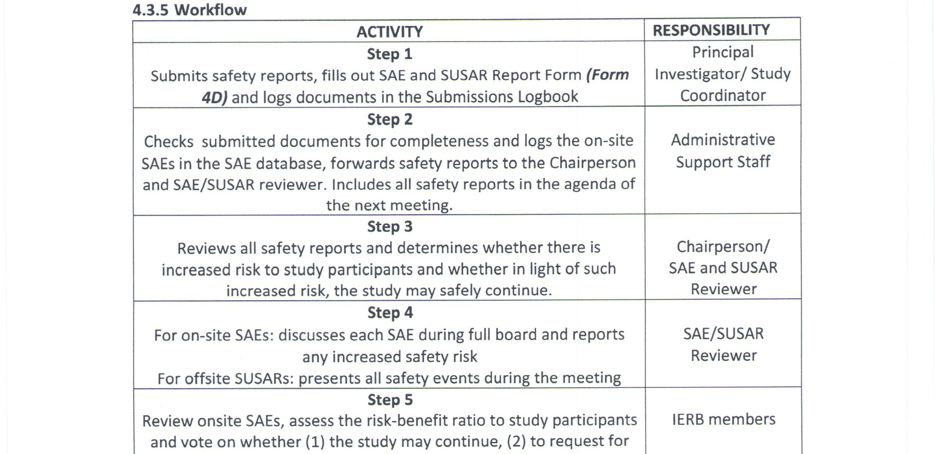 Review of SAEs & SUSARs 2.jpg