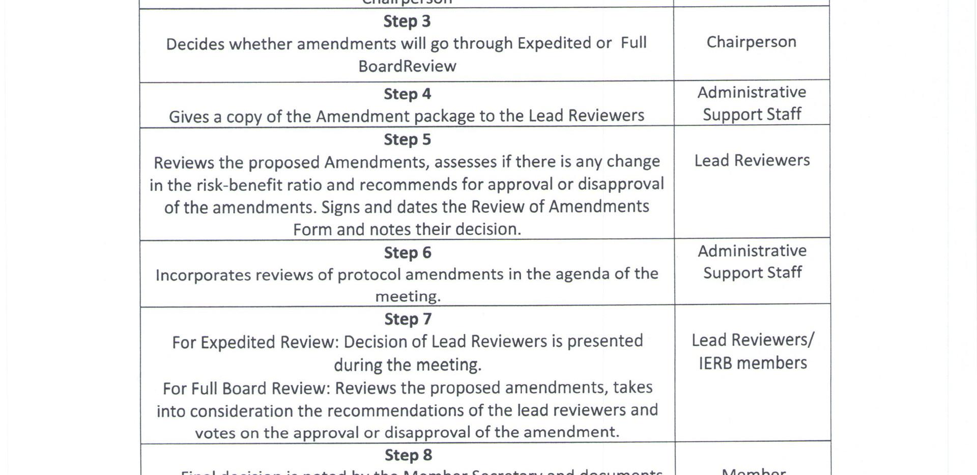 Review of Amendments 2.jpg