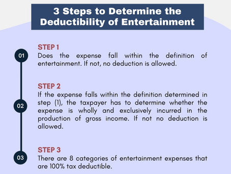 Tax Treatment for Entertainment Expenses | What Is Tax Deductible?