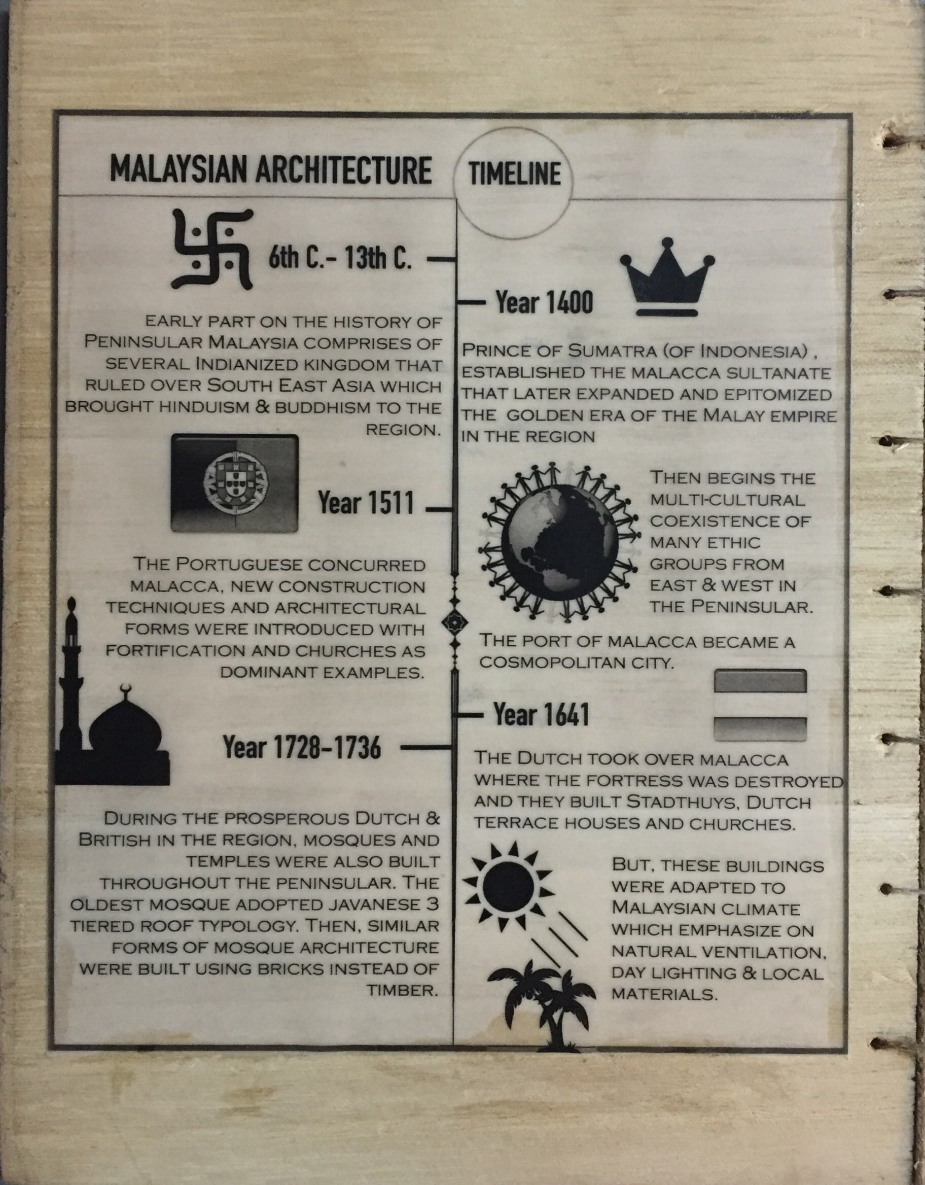Final Project: Malaysian Architecture | FNBE E-portfolio Lee