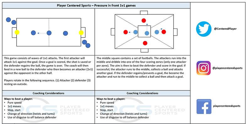 Pressure infront 1v1 games.png