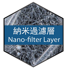 Nano-filter layer EN CH.png