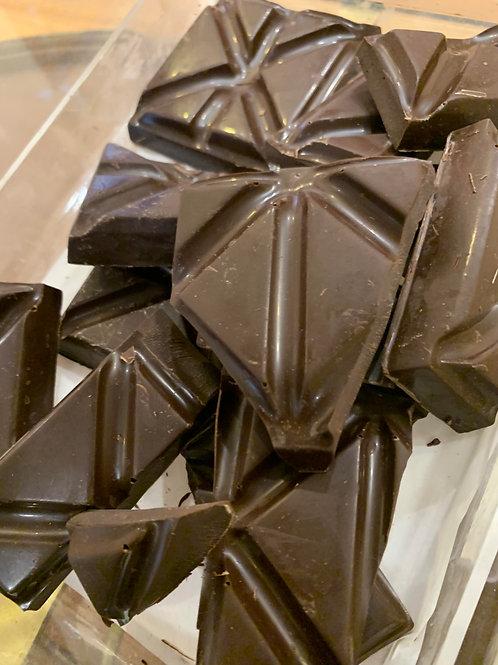 Dark Chocolate Breakup