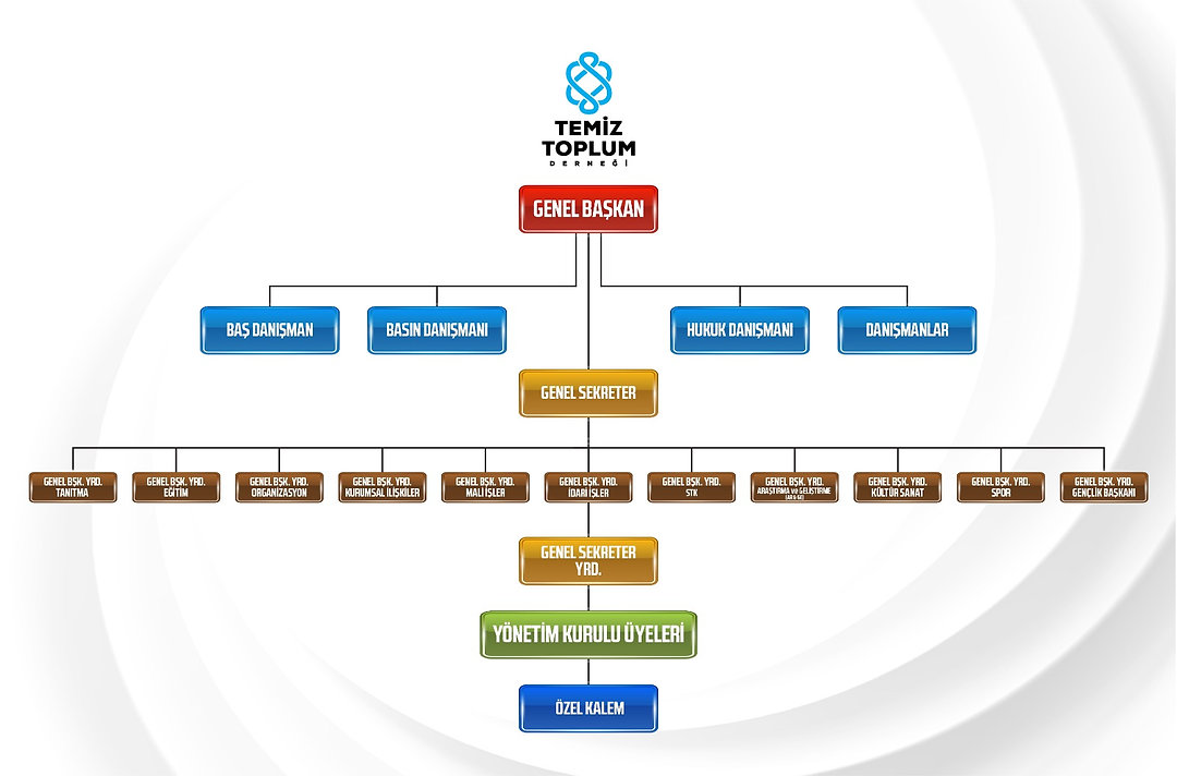 TTD Organizasyon.jpeg