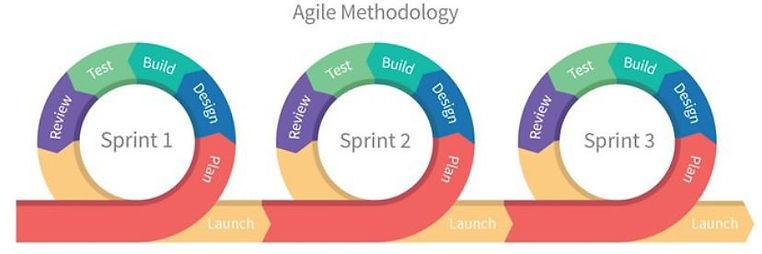 Agile graphic.JPG