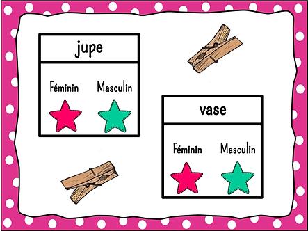 Cartes à pinces féminin/masculin