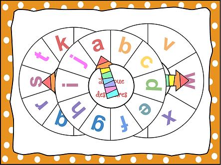 Les roues de l'alphabet