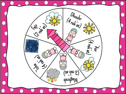 La roue des salat fille