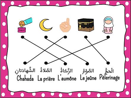 Exercice les 5 piliers de l'islam fille