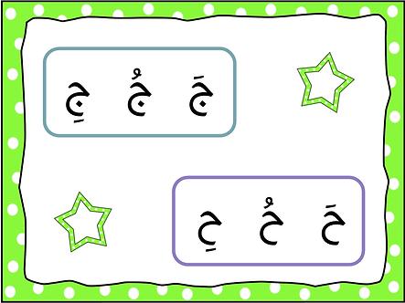 Alphabet arabe avec les voyelles courtes