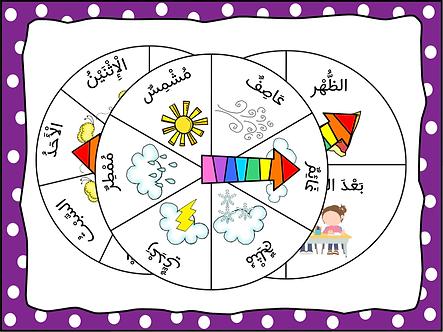 Roues météo étapes de la journée jours de la semaine en arabe