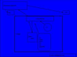 185668232(stage_plot) (1)