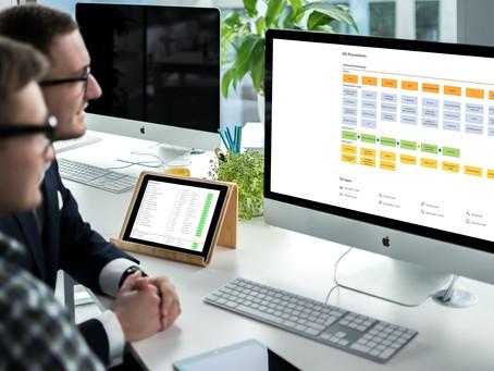 CloudXperts processkarta, ett ledningssystem som förenklar & visualiserar