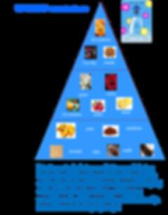 UDV MINI CRAZY Piramida.png
