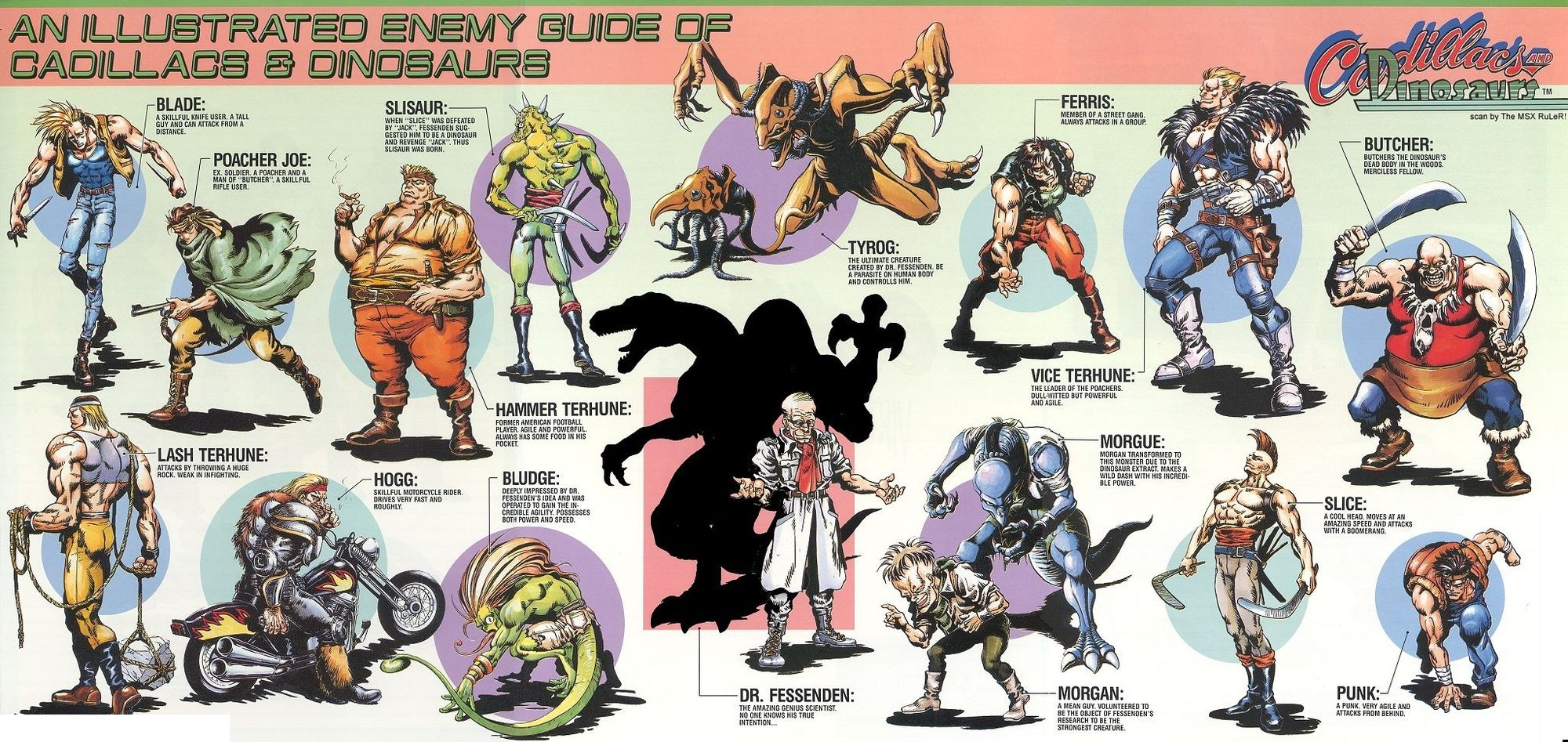 Cadillacs_and_Dinosaurs_(Capcom_1993_Arcade_Game)_-_Enemies_Guide