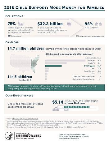2018 Child Support.jpg
